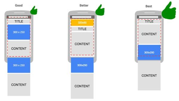 google-sizes